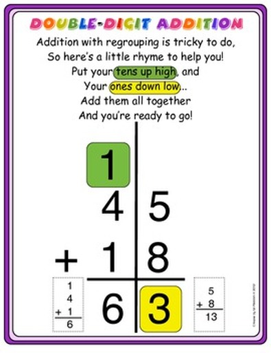 Addition and subtraction with regrouping worksheets for grade 1